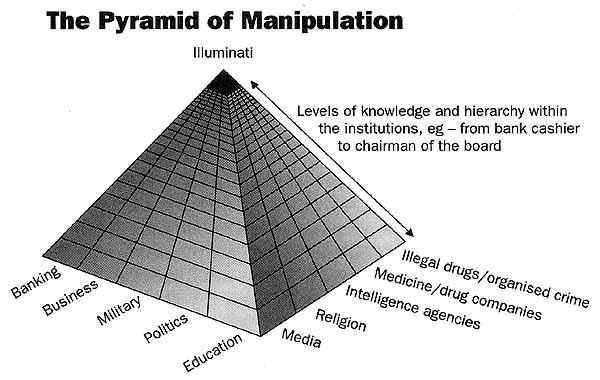 pyramid_manipulation