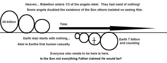 explanation-1