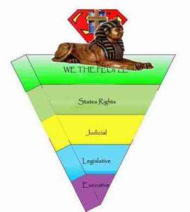 Inverted_Pyramid_med