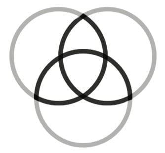 holytrinitysymbol