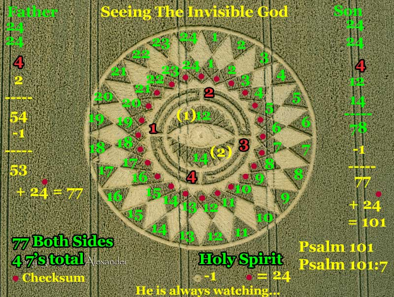 It adds to Psalm 101:1-8 and the emphasis would be on the third part of the trinity or Psalm 101:3