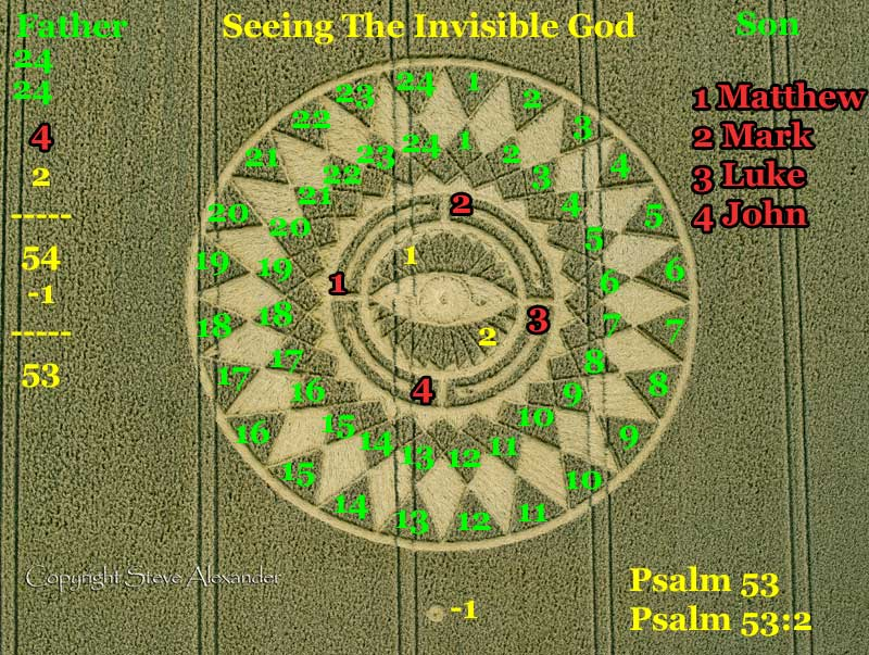 Psalm 53:1-6 We count the eyebrows here first as two Psalm 53:2
